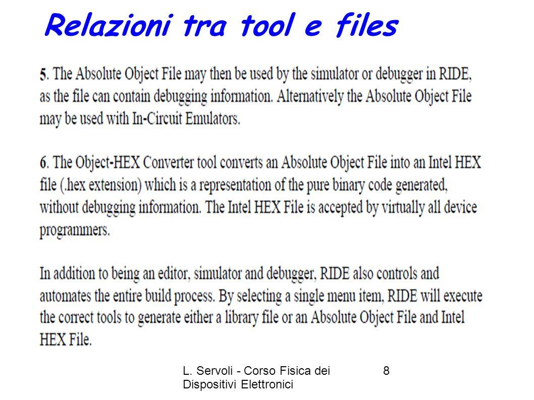 L. Servoli - Corso Fisica dei Dispositivi Elettronici 9 Relazioni tra tool e files