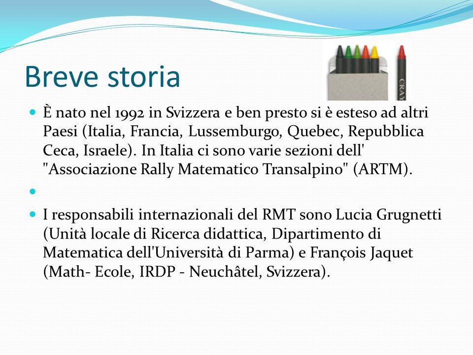 Breve storia È nato nel 1992 in Svizzera e ben presto si è esteso ad altri Paesi (Italia, Francia, Lussemburgo, Quebec, Repubblica Ceca, Israele).