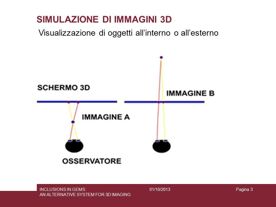 01/10/2013INCLUSIONS IN GEMS: AN ALTERNATIVE SYSTEM FOR 3D IMAGING Pagina 3 SIMULAZIONE DI IMMAGINI 3D Visualizzazione di oggetti all'interno o all'es