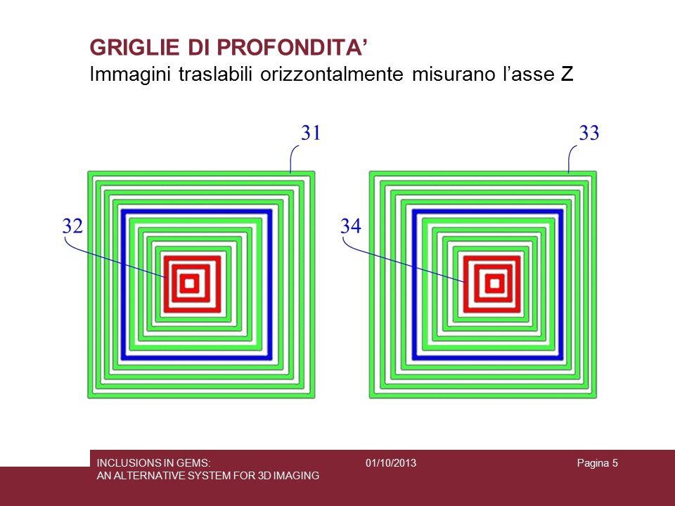 01/10/2013INCLUSIONS IN GEMS: AN ALTERNATIVE SYSTEM FOR 3D IMAGING Pagina 5 GRIGLIE DI PROFONDITA' Immagini traslabili orizzontalmente misurano l'asse Z