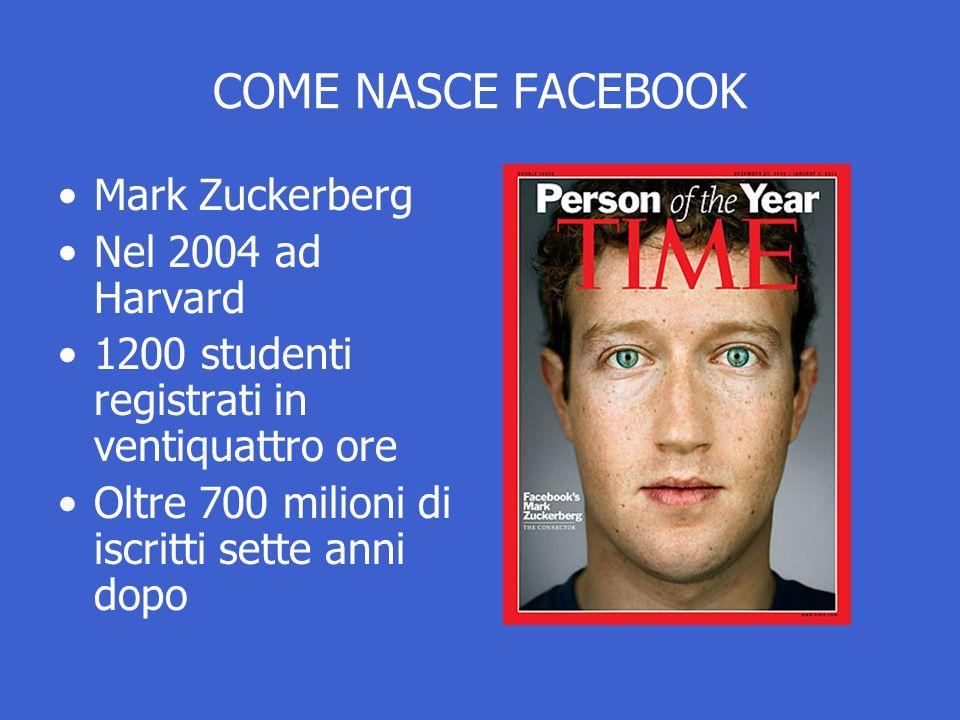 COME NASCE FACEBOOK Mark Zuckerberg Nel 2004 ad Harvard 1200 studenti registrati in ventiquattro ore Oltre 700 milioni di iscritti sette anni dopo