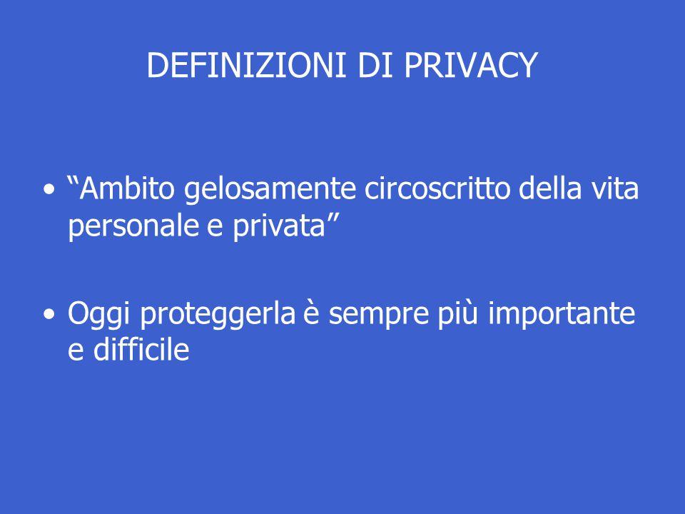 DEFINIZIONI DI PRIVACY Ambito gelosamente circoscritto della vita personale e privata Oggi proteggerla è sempre più importante e difficile
