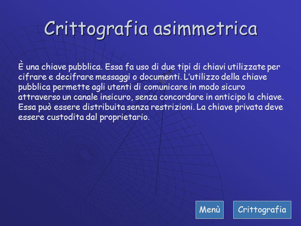 Crittografia simmetrica Viene utilizzata per cifrare grandi quantità di dati. Essa conferisce una riservatezza al messaggio ma non c'è un'associazione
