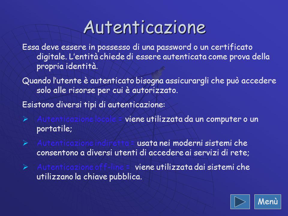 Crittografia asimmetrica È una chiave pubblica. Essa fa uso di due tipi di chiavi utilizzate per cifrare e decifrare messaggi o documenti. L'utilizzo