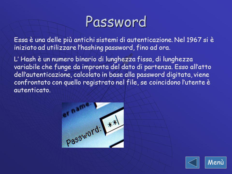 I fattori di autenticazione sono:  Qualcosa che sai : password, passphrase, PIN.password  Qualcosa che hai : smart, card, token.token  Quello che s