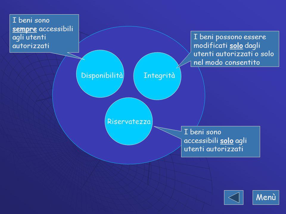 Prevenzione degli attacchi Di seguito vengono elencati le prevenzioni:  Usare un antivirus efficace e tenerlo sempre aggiornato;  Istallare un antim