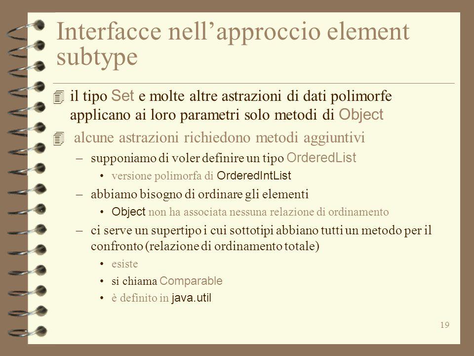 19 Interfacce nell'approccio element subtype 4 il tipo Set e molte altre astrazioni di dati polimorfe applicano ai loro parametri solo metodi di Object 4 alcune astrazioni richiedono metodi aggiuntivi –supponiamo di voler definire un tipo OrderedList versione polimorfa di OrderedIntList –abbiamo bisogno di ordinare gli elementi Object non ha associata nessuna relazione di ordinamento –ci serve un supertipo i cui sottotipi abbiano tutti un metodo per il confronto (relazione di ordinamento totale) esiste si chiama Comparable è definito in java.util
