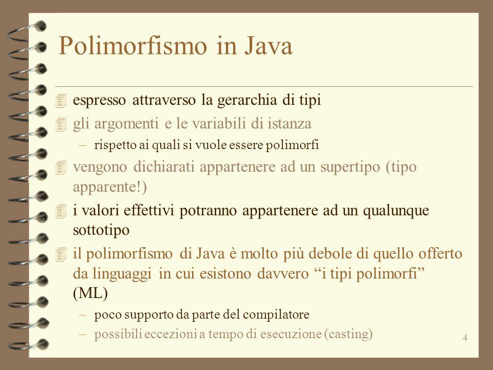 4 Polimorfismo in Java 4 espresso attraverso la gerarchia di tipi 4 gli argomenti e le variabili di istanza –rispetto ai quali si vuole essere polimorfi 4 vengono dichiarati appartenere ad un supertipo (tipo apparente!) 4 i valori effettivi potranno appartenere ad un qualunque sottotipo 4 il polimorfismo di Java è molto più debole di quello offerto da linguaggi in cui esistono davvero i tipi polimorfi (ML) –poco supporto da parte del compilatore –possibili eccezioni a tempo di esecuzione (casting)