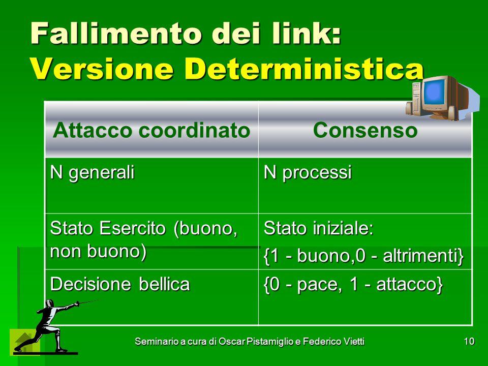 Seminario a cura di Oscar Pistamiglio e Federico Vietti 10 Fallimento dei link: Versione Deterministica Attacco coordinato Consenso N generali N proce