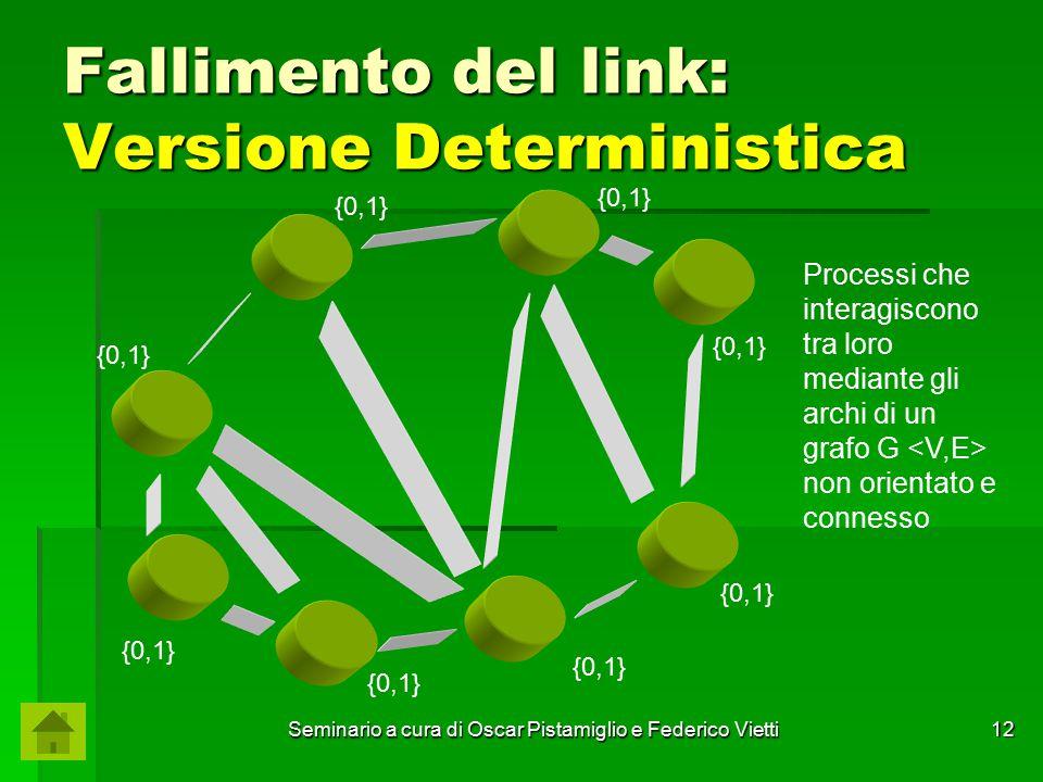 Seminario a cura di Oscar Pistamiglio e Federico Vietti 12 Fallimento del link: Versione Deterministica Processi che interagiscono tra loro mediante g