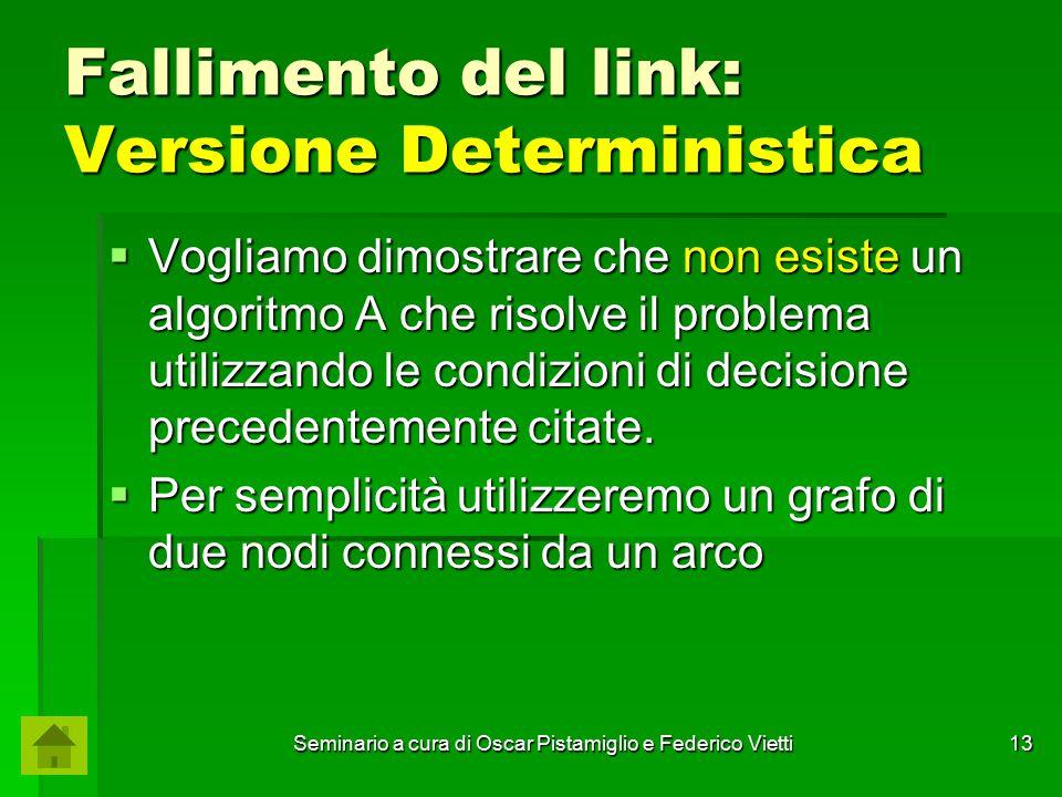 Seminario a cura di Oscar Pistamiglio e Federico Vietti 13 Fallimento del link: Versione Deterministica  Vogliamo dimostrare che non esiste un algori