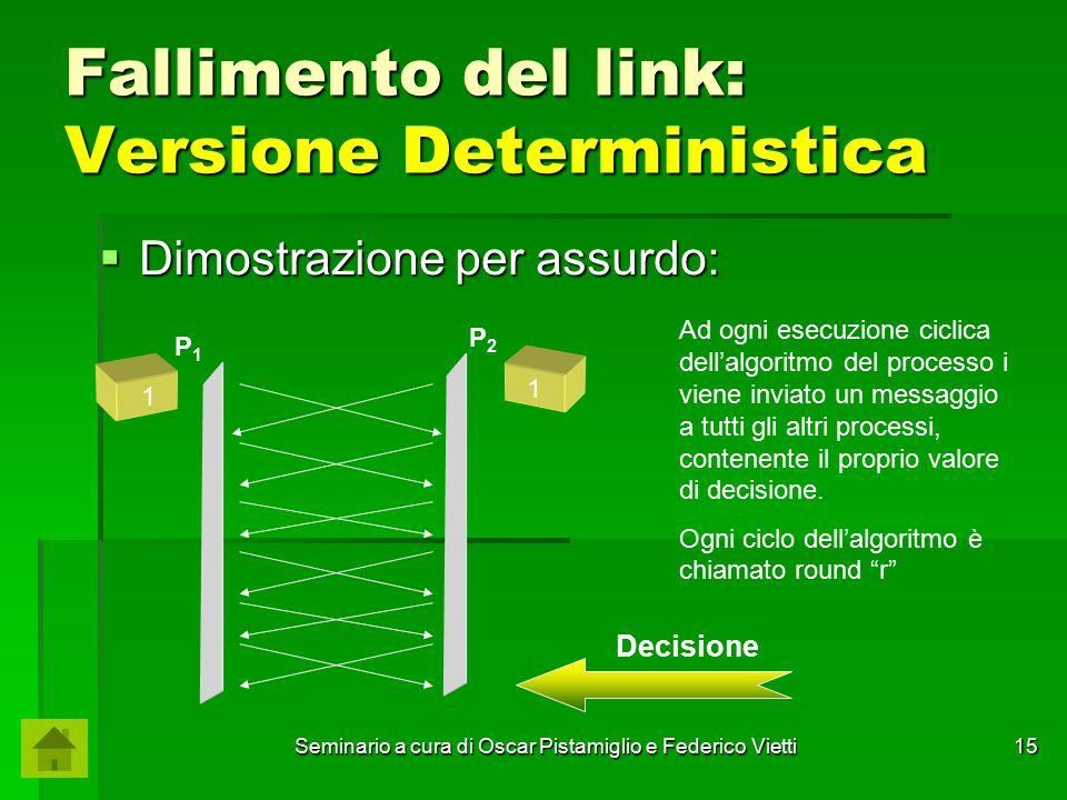 Seminario a cura di Oscar Pistamiglio e Federico Vietti 15 Fallimento del link: Versione Deterministica  Dimostrazione per assurdo: P1P1 P2P2 Ad ogni