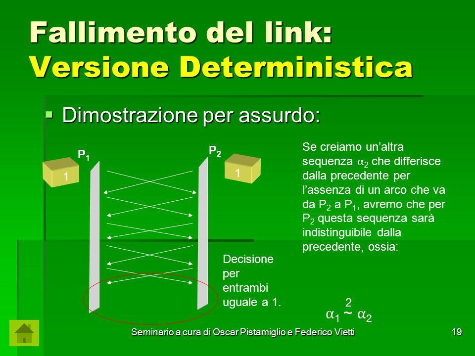 Seminario a cura di Oscar Pistamiglio e Federico Vietti 19 Fallimento del link: Versione Deterministica  Dimostrazione per assurdo: P1P1 P2P2 Se crei