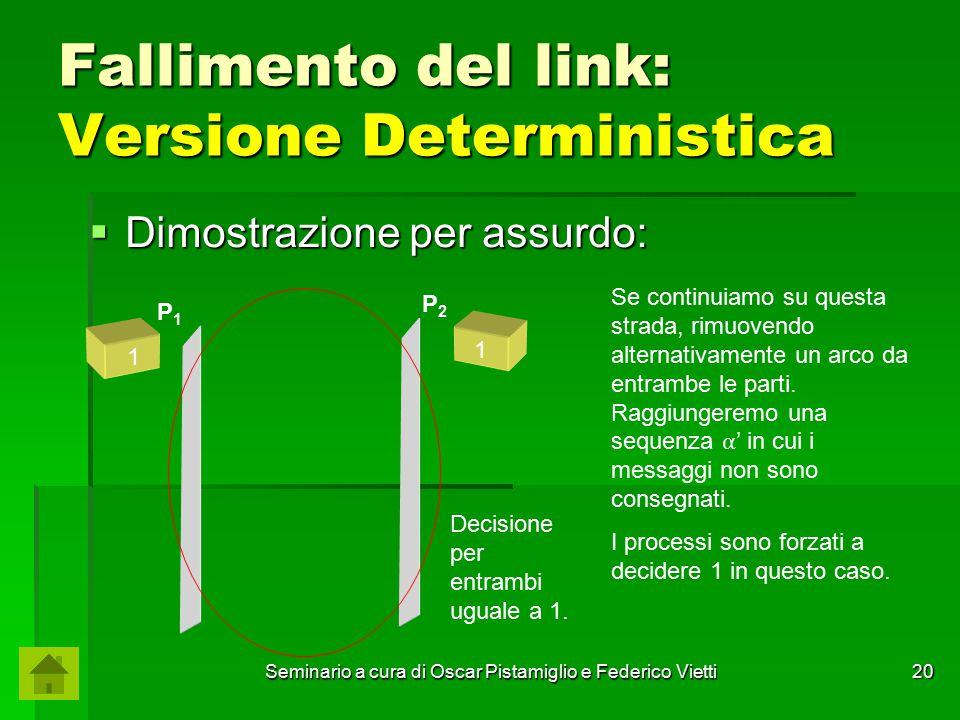 Seminario a cura di Oscar Pistamiglio e Federico Vietti 20 Fallimento del link: Versione Deterministica  Dimostrazione per assurdo: P1P1 P2P2 Se cont