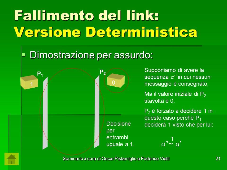 Seminario a cura di Oscar Pistamiglio e Federico Vietti 21 Fallimento del link: Versione Deterministica  Dimostrazione per assurdo: P1P1 P2P2 Supponi