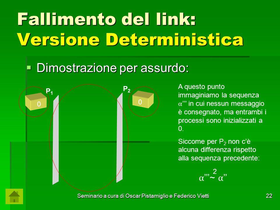 Seminario a cura di Oscar Pistamiglio e Federico Vietti 22 Fallimento del link: Versione Deterministica  Dimostrazione per assurdo: P1P1 P2P2 A quest
