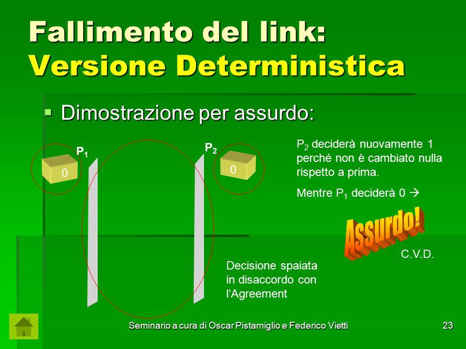 Seminario a cura di Oscar Pistamiglio e Federico Vietti 23 Fallimento del link: Versione Deterministica  Dimostrazione per assurdo: P1P1 P2P2 P 2 dec