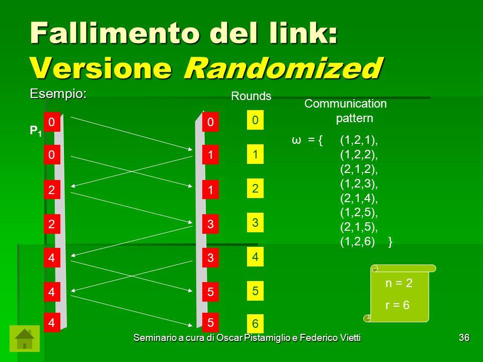 Seminario a cura di Oscar Pistamiglio e Federico Vietti 36 Fallimento del link: Versione Randomized Esempio: P1P1 00 10 1 3 3 5 5 2 2 4 4 4 1 2 3 4 5