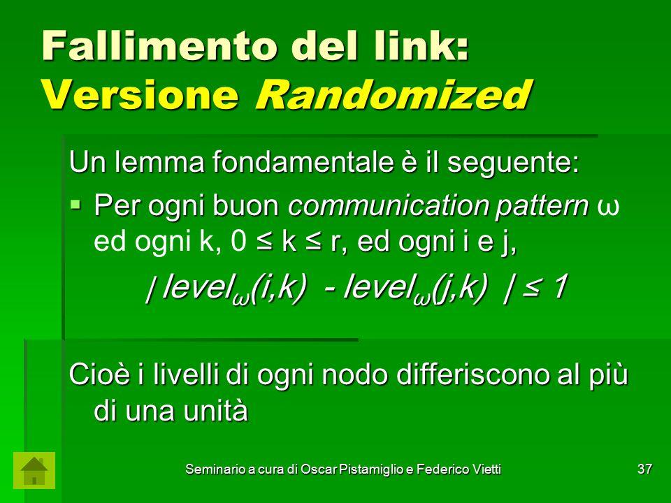 Seminario a cura di Oscar Pistamiglio e Federico Vietti 37 Fallimento del link: Versione Randomized Un lemma fondamentale è il seguente:  Per ogni bu