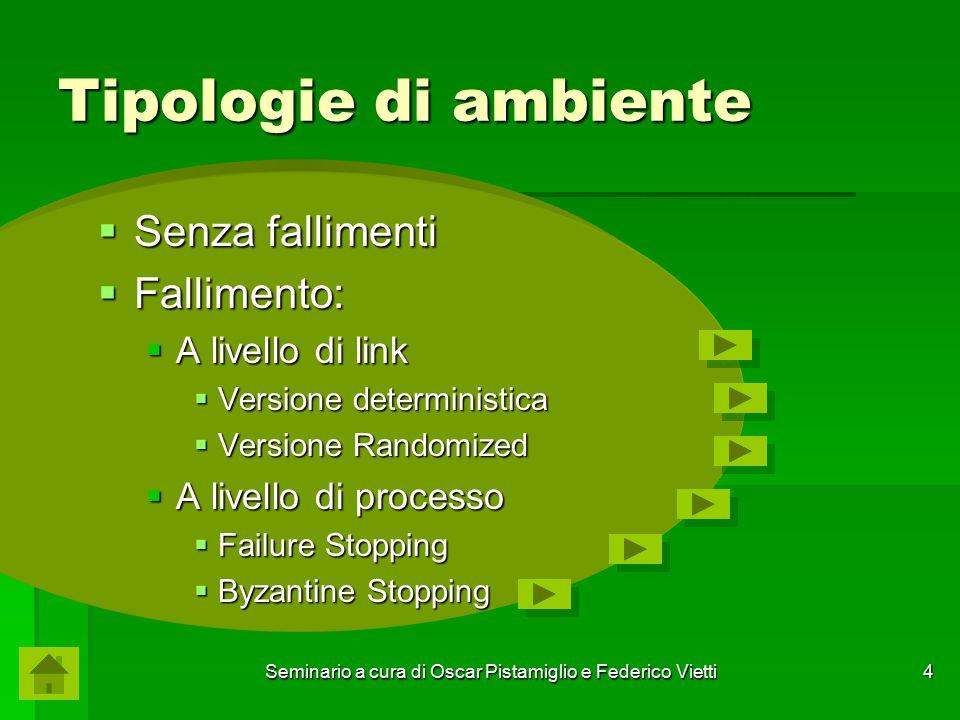 Seminario a cura di Oscar Pistamiglio e Federico Vietti 4  Senza fallimenti  Fallimento:  A livello di link  Versione deterministica  Versione Ra