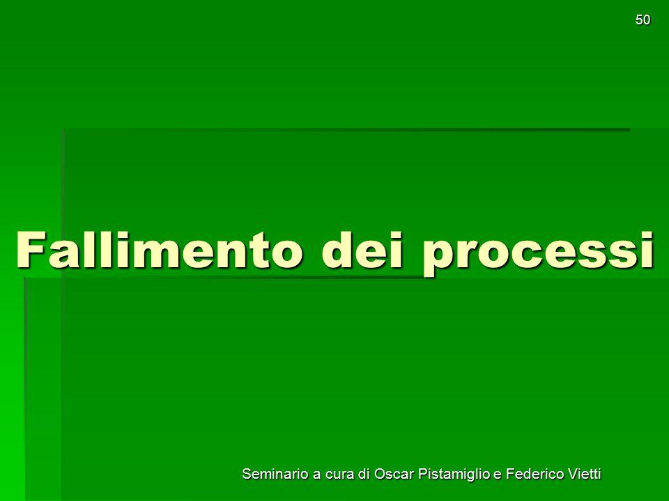 Seminario a cura di Oscar Pistamiglio e Federico Vietti 50 Fallimento dei processi