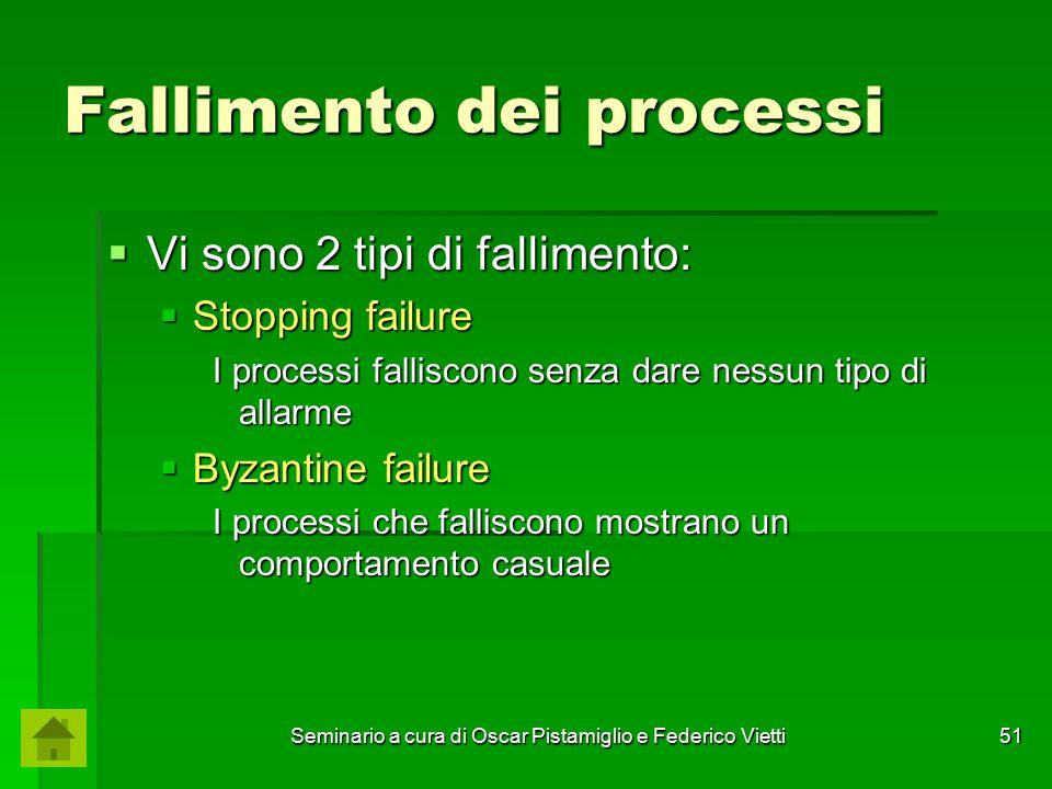 Seminario a cura di Oscar Pistamiglio e Federico Vietti 51 Fallimento dei processi  Vi sono 2 tipi di fallimento:  Stopping failure I processi falli
