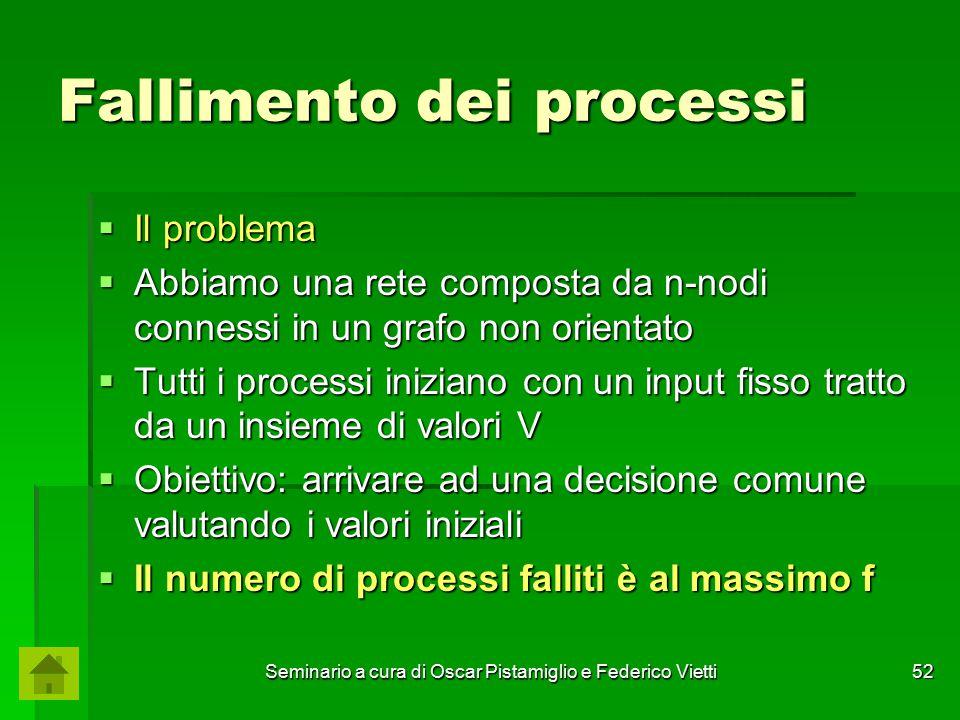 Seminario a cura di Oscar Pistamiglio e Federico Vietti 52 Fallimento dei processi  Il problema  Abbiamo una rete composta da n-nodi connessi in un