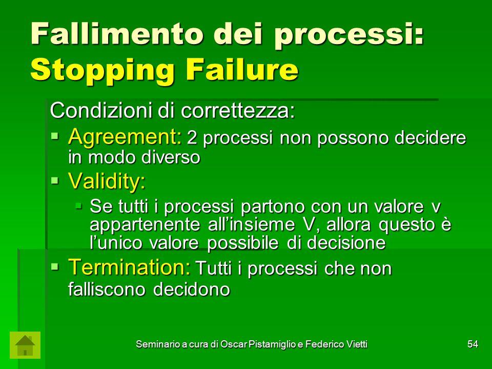 Seminario a cura di Oscar Pistamiglio e Federico Vietti 54 Fallimento dei processi: Stopping Failure Condizioni di correttezza:  Agreement: 2 process