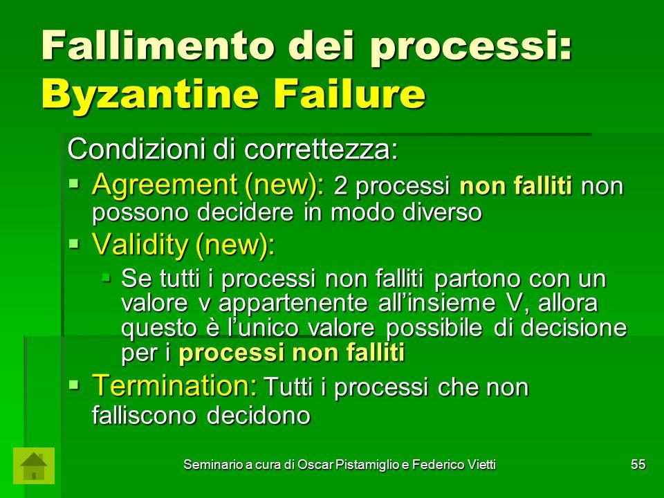 Seminario a cura di Oscar Pistamiglio e Federico Vietti 55 Fallimento dei processi: Byzantine Failure Condizioni di correttezza:  Agreement (new): 2