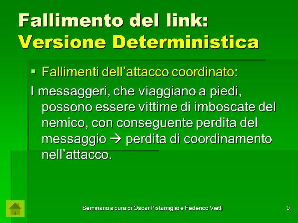 Seminario a cura di Oscar Pistamiglio e Federico Vietti 20 Fallimento del link: Versione Deterministica  Dimostrazione per assurdo: P1P1 P2P2 Se continuiamo su questa strada, rimuovendo alternativamente un arco da entrambe le parti.
