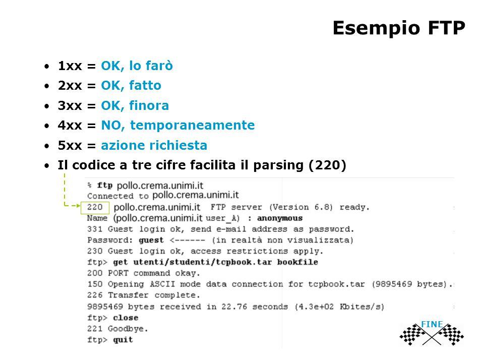 Esempio FTP 1xx = OK, lo farò 2xx = OK, fatto 3xx = OK, finora 4xx = NO, temporaneamente 5xx = azione richiesta Il codice a tre cifre facilita il parsing (220) FINE