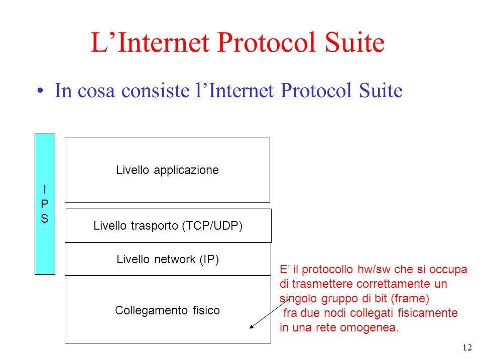12 L'Internet Protocol Suite In cosa consiste l'Internet Protocol Suite Collegamento fisico Livello network (IP) Livello trasporto (TCP/UDP) E' il protocollo hw/sw che si occupa di trasmettere correttamente un singolo gruppo di bit (frame) fra due nodi collegati fisicamente in una rete omogenea.