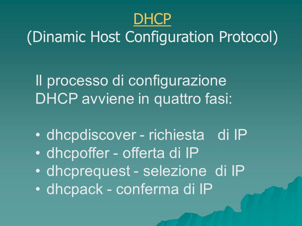 Il processo di configurazione DHCP avviene in quattro fasi: dhcpdiscover - richiesta di IP dhcpoffer - offerta di IP dhcprequest - selezione di IP dhcpack - conferma di IP DHCP (Dinamic Host Configuration Protocol)