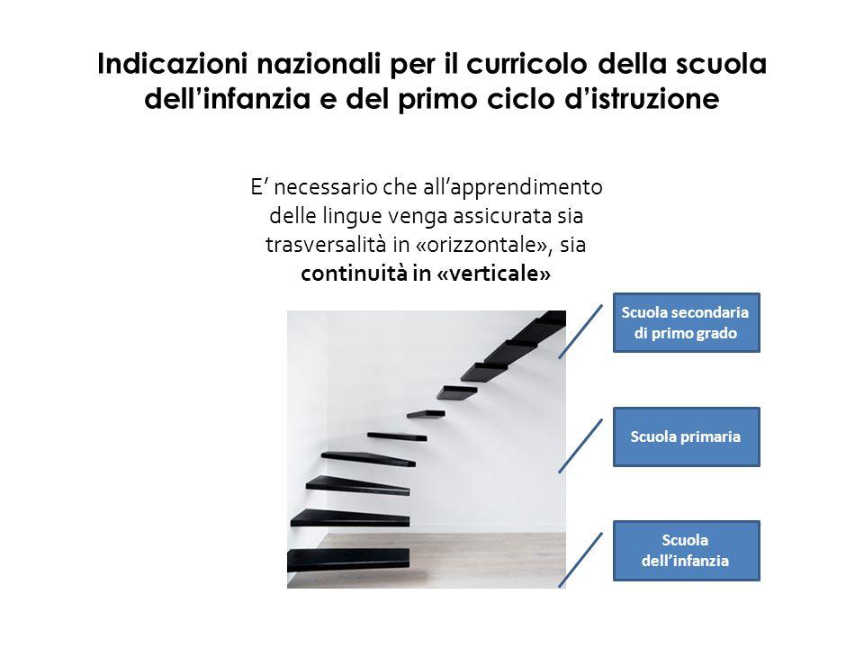 Indicazioni nazionali per il curricolo della scuola dell'infanzia e del primo ciclo d'istruzione E' necessario che all'apprendimento delle lingue veng