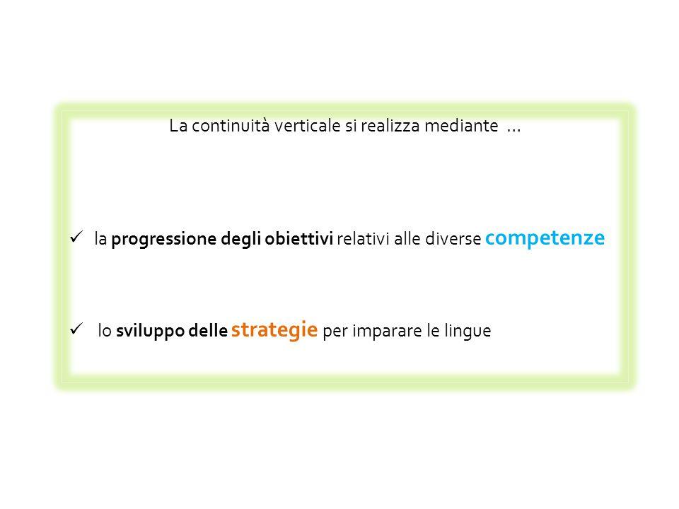 La continuità verticale si realizza mediante … la progressione degli obiettivi relativi alle diverse competenze lo sviluppo delle strategie per impara