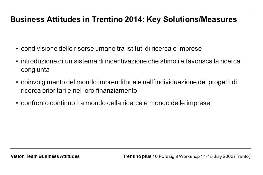 Trentino plus 10 Foresight Workshop 14-15 July 2003 (Trento)Vision Team Business Attitudes Business Attitudes in Trentino 2014: Key Solutions/Measures