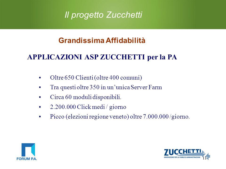 11 Il progetto Zucchetti Grandissima Affidabilità APPLICAZIONI ASP ZUCCHETTI per la PA Oltre 650 Clienti (oltre 400 comuni) Tra questi oltre 350 in un'unica Server Farm Circa 60 moduli disponibili.