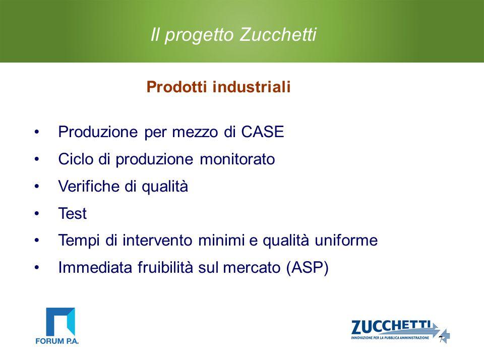 7 Il progetto Zucchetti Prodotti industriali Produzione per mezzo di CASE Ciclo di produzione monitorato Verifiche di qualità Test Tempi di intervento minimi e qualità uniforme Immediata fruibilità sul mercato (ASP)