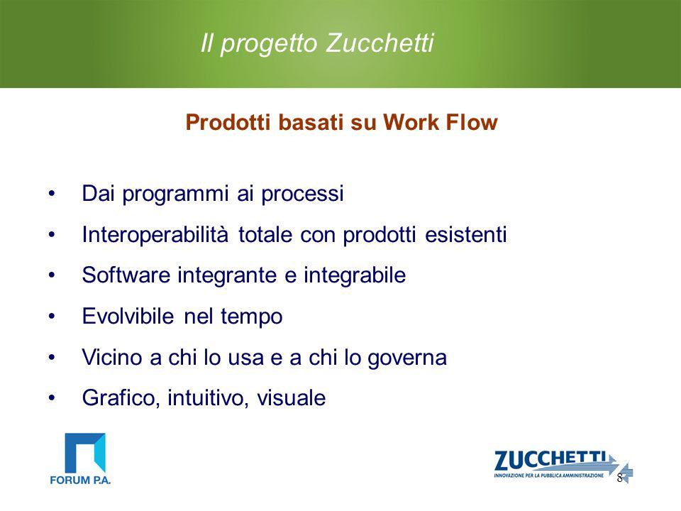 8 Il progetto Zucchetti Prodotti basati su Work Flow Dai programmi ai processi Interoperabilità totale con prodotti esistenti Software integrante e integrabile Evolvibile nel tempo Vicino a chi lo usa e a chi lo governa Grafico, intuitivo, visuale