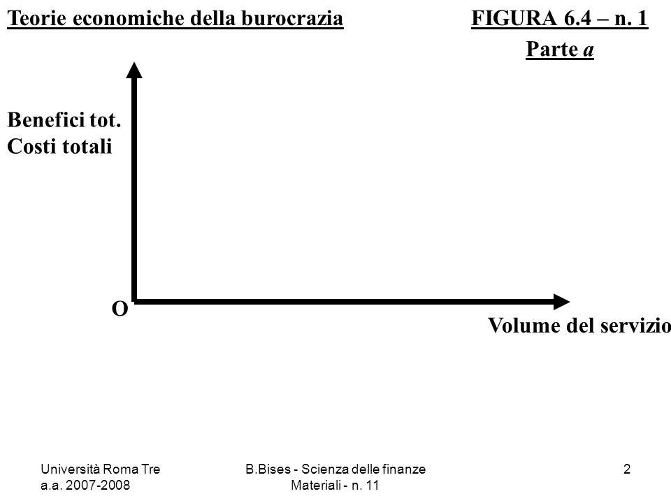 Università Roma Tre a.a. 2007-2008 B.Bises - Scienza delle finanze Materiali - n. 11 2 FIGURA 6.4 – n. 1 O Benefici tot. Costi totali Volume del servi