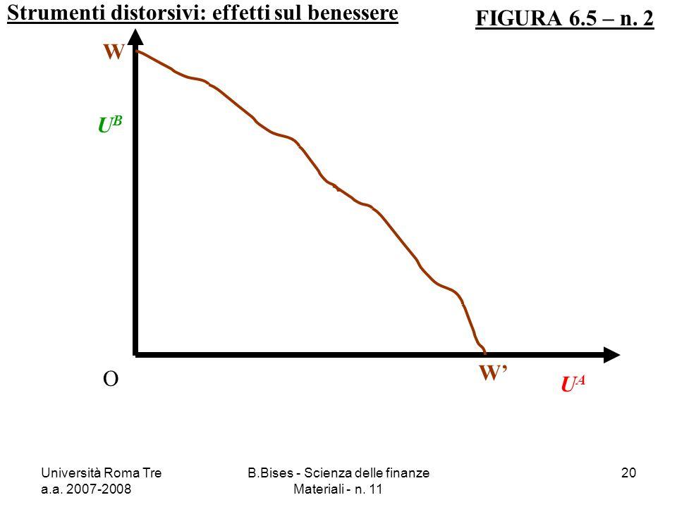 Università Roma Tre a.a. 2007-2008 B.Bises - Scienza delle finanze Materiali - n. 11 20 Strumenti distorsivi: effetti sul benessere FIGURA 6.5 – n. 2