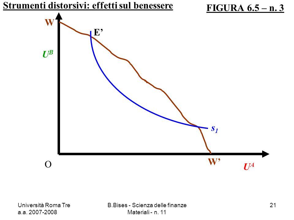 Università Roma Tre a.a. 2007-2008 B.Bises - Scienza delle finanze Materiali - n. 11 21 Strumenti distorsivi: effetti sul benessere FIGURA 6.5 – n. 3