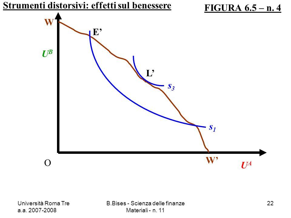 Università Roma Tre a.a. 2007-2008 B.Bises - Scienza delle finanze Materiali - n. 11 22 Strumenti distorsivi: effetti sul benessere FIGURA 6.5 – n. 4