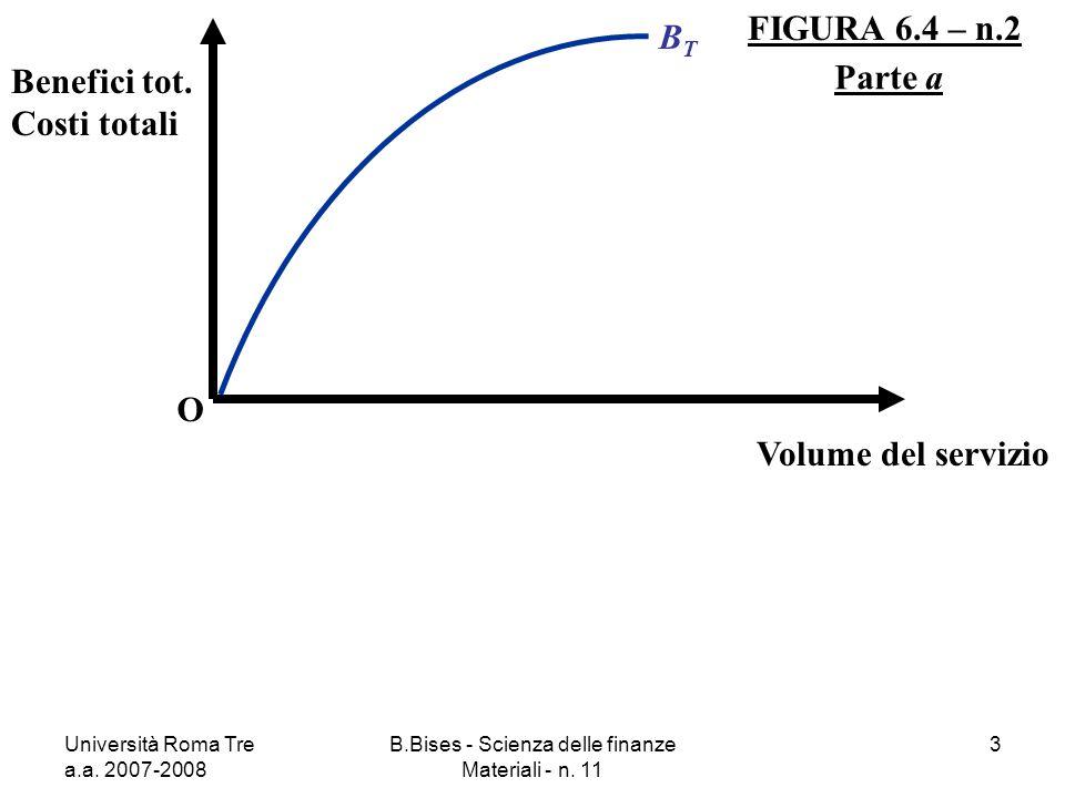 Università Roma Tre a.a. 2007-2008 B.Bises - Scienza delle finanze Materiali - n. 11 3 FIGURA 6.4 – n.2 O Benefici tot. Costi totali Volume del serviz