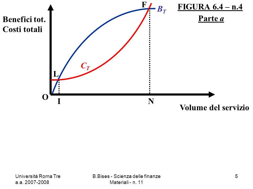 Università Roma Tre a.a. 2007-2008 B.Bises - Scienza delle finanze Materiali - n. 11 5 FIGURA 6.4 – n.4 O Benefici tot. Costi totali Volume del serviz
