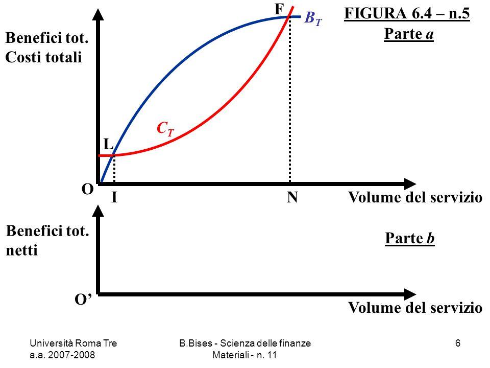 Università Roma Tre a.a. 2007-2008 B.Bises - Scienza delle finanze Materiali - n. 11 6 FIGURA 6.4 – n.5 O Benefici tot. Costi totali Volume del serviz
