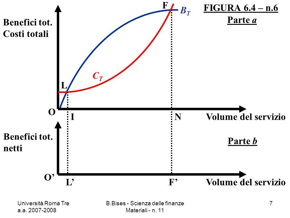 Università Roma Tre a.a. 2007-2008 B.Bises - Scienza delle finanze Materiali - n. 11 7 FIGURA 6.4 – n.6 O Benefici tot. Costi totali Volume del serviz