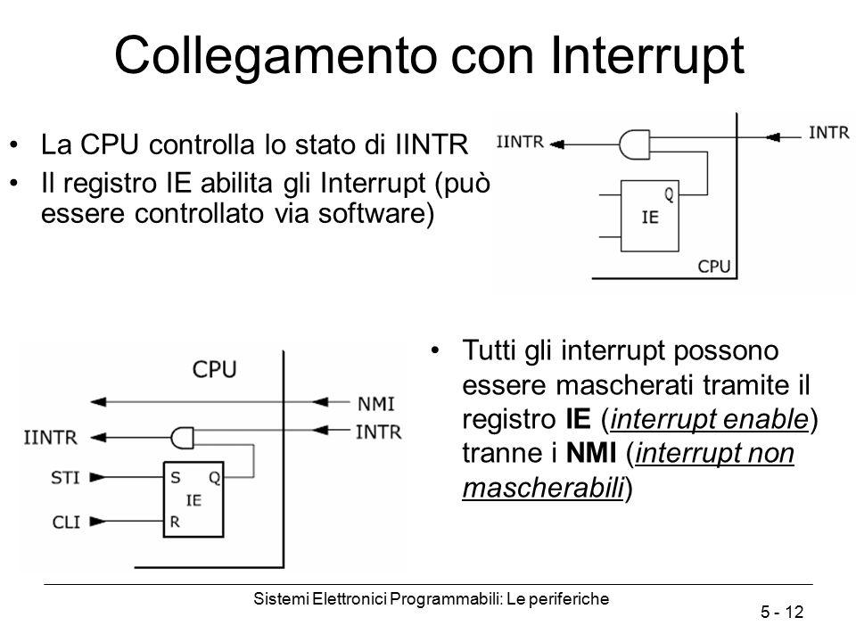 Sistemi Elettronici Programmabili: Le periferiche 5 - 12 Collegamento con Interrupt La CPU controlla lo stato di IINTR Il registro IE abilita gli Inte