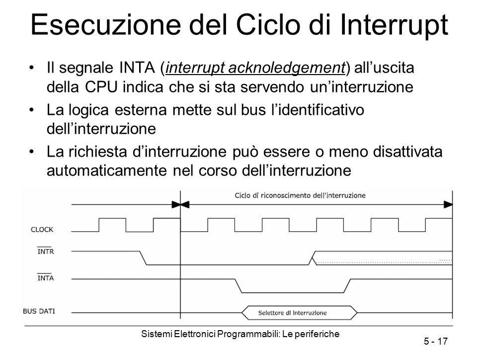 Sistemi Elettronici Programmabili: Le periferiche 5 - 17 Esecuzione del Ciclo di Interrupt Il segnale INTA (interrupt acknoledgement) all'uscita della