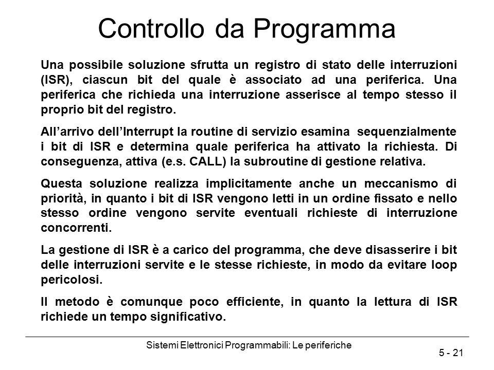Sistemi Elettronici Programmabili: Le periferiche 5 - 21 Controllo da Programma Una possibile soluzione sfrutta un registro di stato delle interruzion